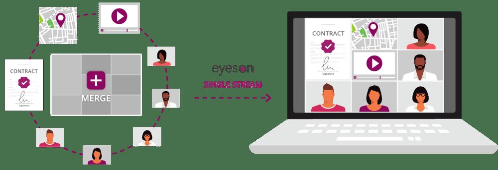 Single-stream-technology-layout