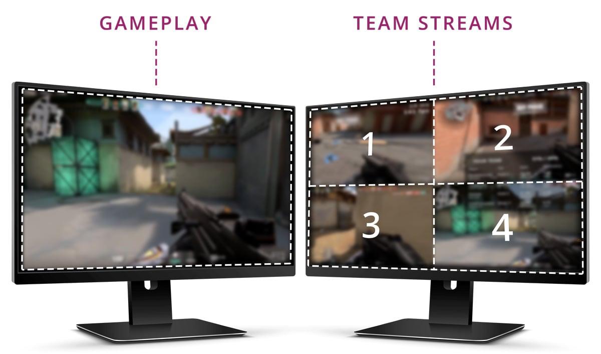 SST-gaming-usecase-layput
