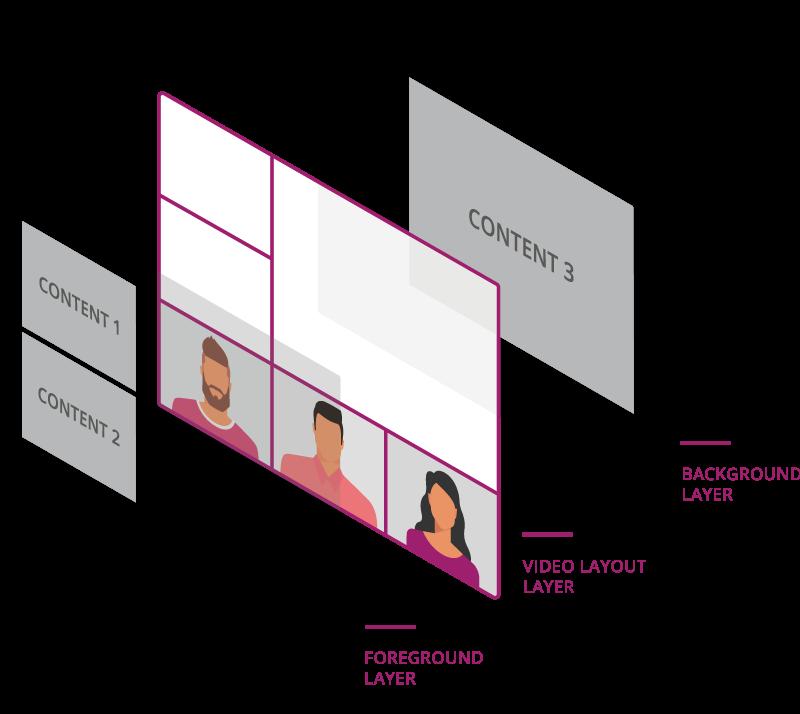 layout-layers-bg-vg